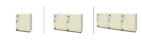 VRV IV Water cooled system
